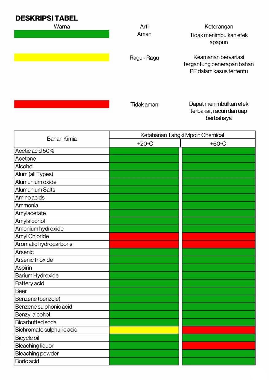 daftar bahan kimia yang dapat menggunakan tangki chemical mpoin kamarmandiku