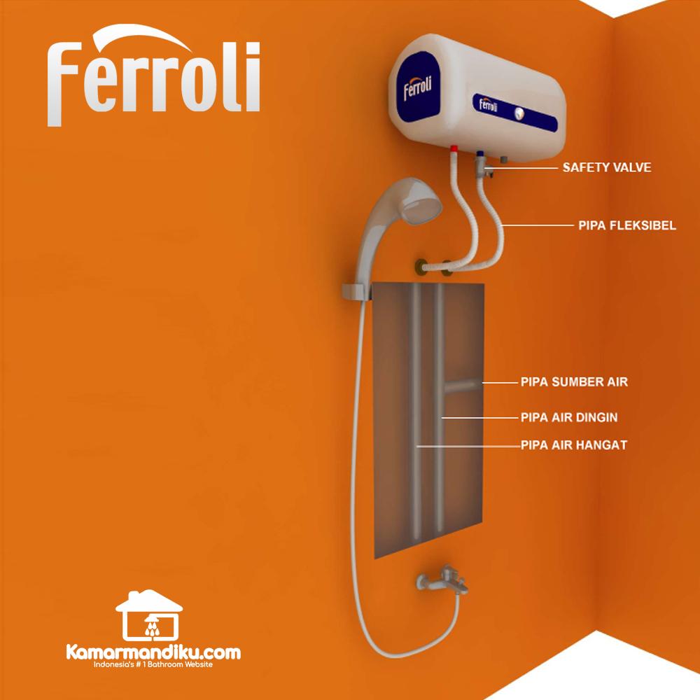 kamar-mandiku-cara-pemasangan-water-heater-pemanas-air-yang-benar