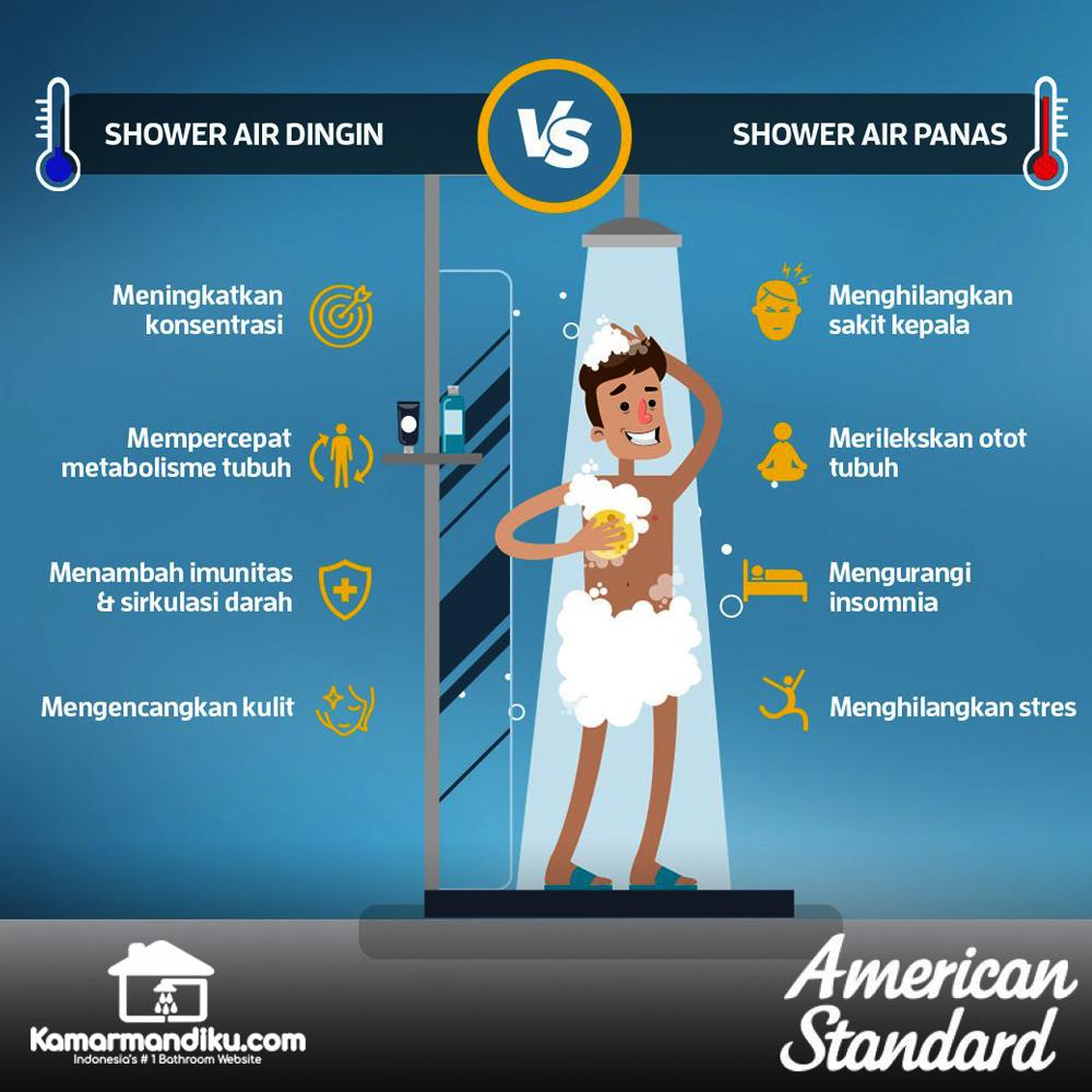 tips-trik-kegunaan-mandi-air-hangat-kamarmandiku-american-standard